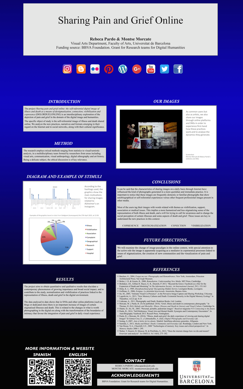 Poster presentado en la conferencia Encountering Pain, Londres, UCL, 1-2, julio, 2016)